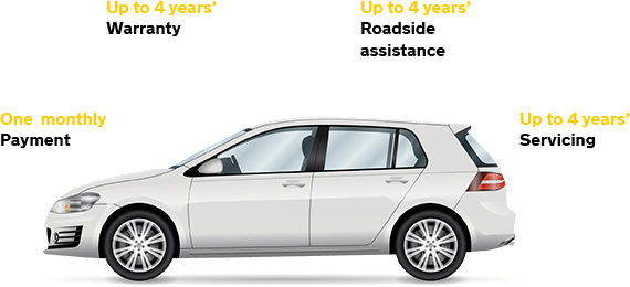 Vehicle with PCP benefits