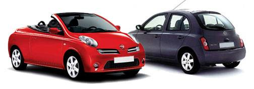 What to look for in a Nissan Micra