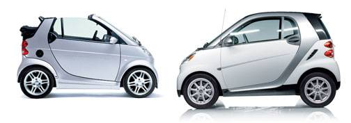 What to look for in a Smart ForTwo